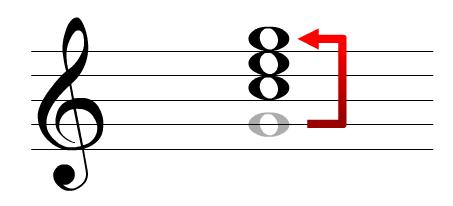 8-3rd inversion