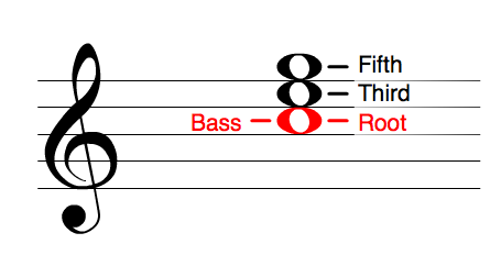 9-toor becomes bass again