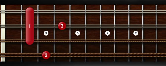 Mandolin playing mandolin chords : How to Play F#7 (or Gb7) Mandolin Chords