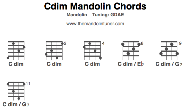 Mandolin four finger mandolin chords : How to play C dim mandolin chords