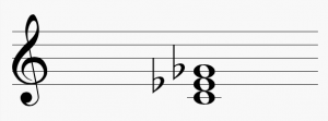 C diminished triad chord on music sheet