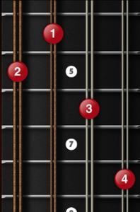 C diminished mandolin chord position 3
