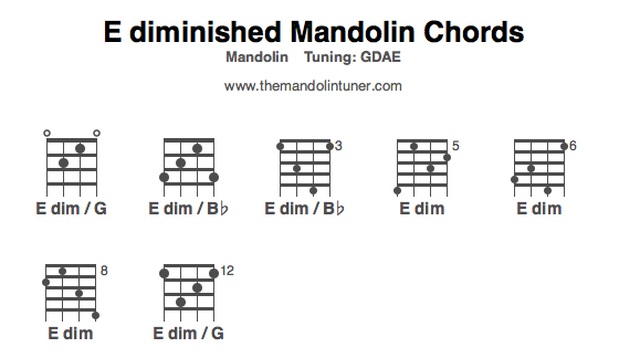 How To Play E Diminished Mandolin Chords