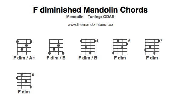 How to play F diminished mandolin chords