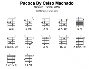 Pacoca by Celso Machado mandolin chord chart part1