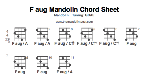 How to play F augmented mandolin chords