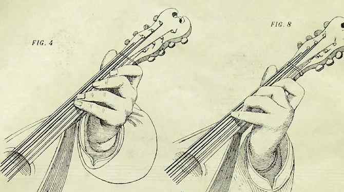 Mandolin Basics - Left Hand on the Mandolin