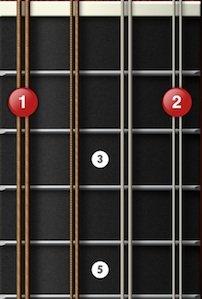 D major two finger mandolin chord