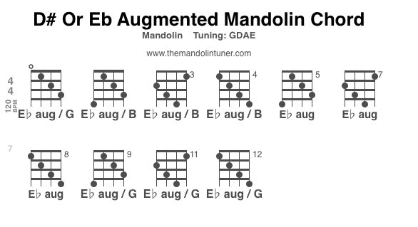 How To Play D Or Eb Augmented Mandolin Chords