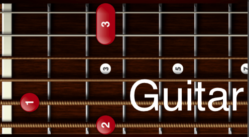 G minor chords: learn how to play Gm chords - Mandolin & Guitar guide